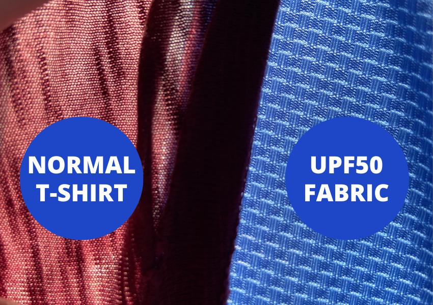 normal-vs-upf50